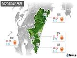 2020年04月25日の宮崎県の実況天気