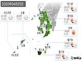 2020年04月25日の鹿児島県の実況天気