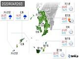2020年04月26日の鹿児島県の実況天気