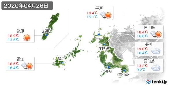長崎県(2020年04月26日の天気