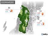 2020年04月28日の山形県の実況天気