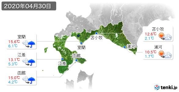 道南(2020年04月30日の天気