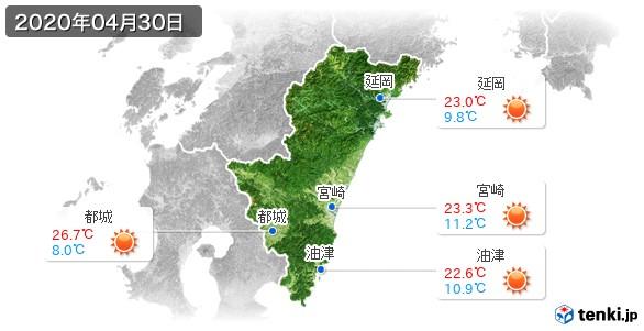 宮崎県(2020年04月30日の天気
