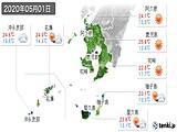 2020年05月01日の鹿児島県の実況天気