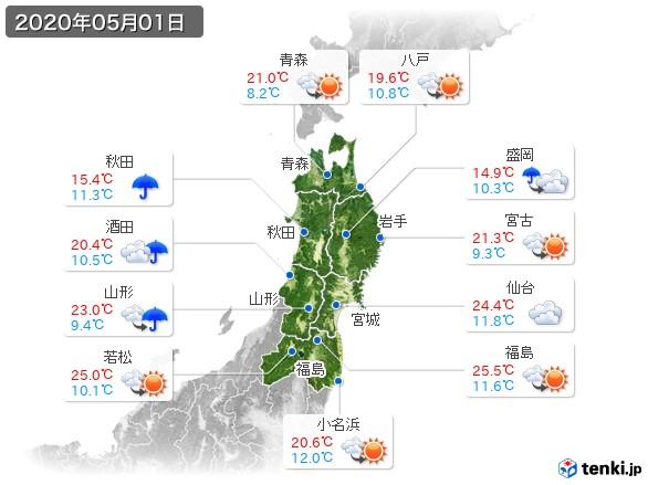 東北地方(2020年05月01日の天気