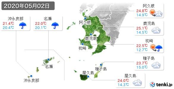 鹿児島県(2020年05月02日の天気