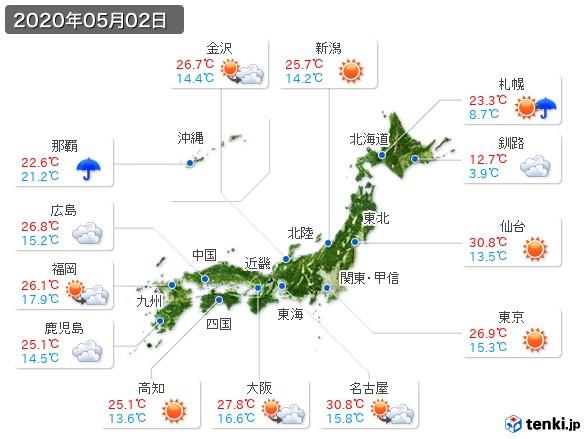 (2020年05月02日の天気