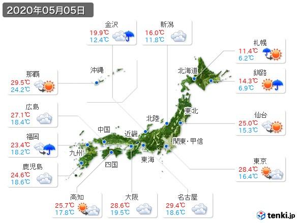 (2020年05月05日の天気