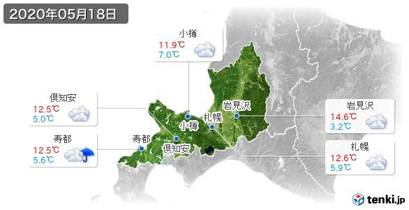 道央(2020年05月18日の天気