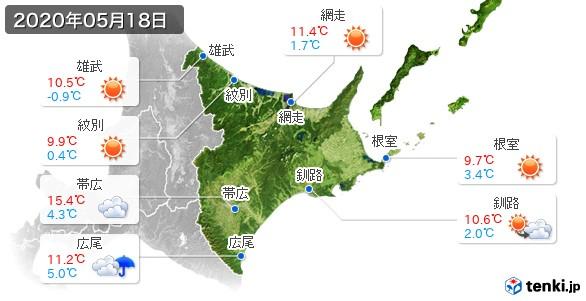 道東(2020年05月18日の天気