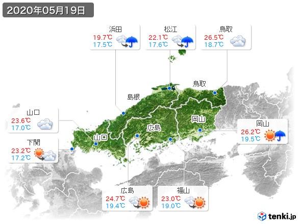 中国地方(2020年05月19日の天気