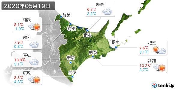 道東(2020年05月19日の天気
