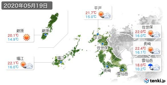長崎県(2020年05月19日の天気