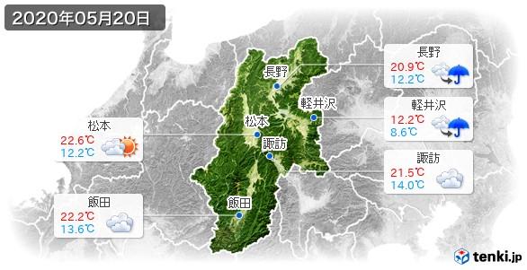 長野県(2020年05月20日の天気