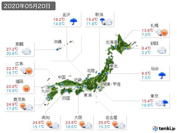 (2020年05月20日の天気