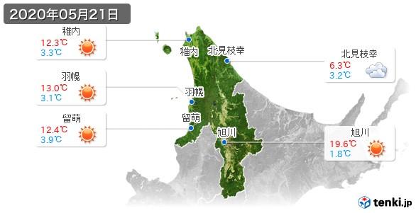 道北(2020年05月21日の天気