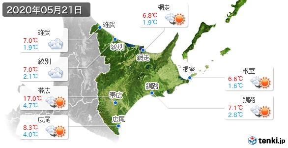 道東(2020年05月21日の天気