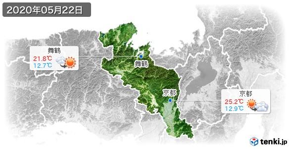 京都府(2020年05月22日の天気
