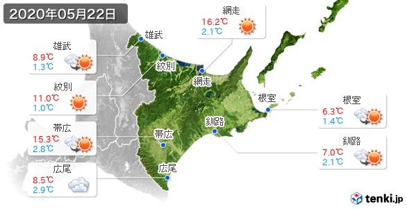 道東(2020年05月22日の天気