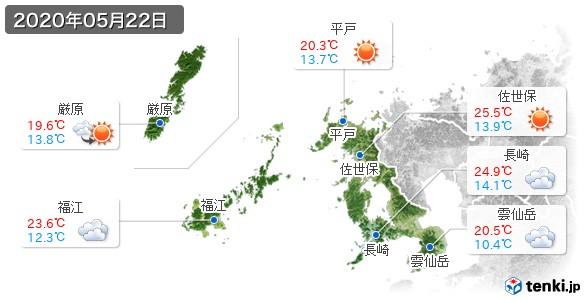 長崎県(2020年05月22日の天気