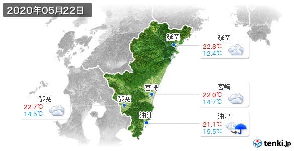 宮崎県(2020年05月22日の天気