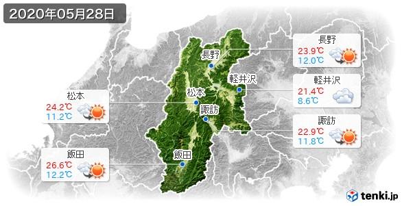 長野県(2020年05月28日の天気