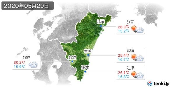 宮崎県(2020年05月29日の天気