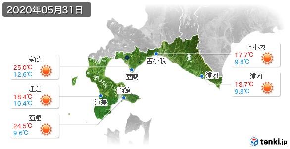 道南(2020年05月31日の天気