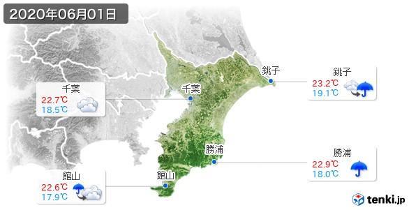 千葉県(2020年06月01日の天気
