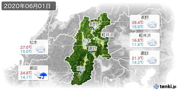長野県(2020年06月01日の天気
