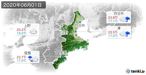 三重県(2020年06月01日の天気