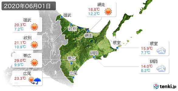 道東(2020年06月01日の天気