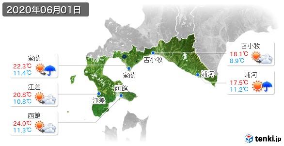道南(2020年06月01日の天気