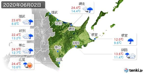 道東(2020年06月02日の天気