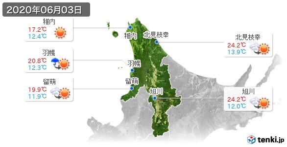 道北(2020年06月03日の天気