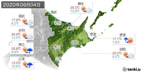 道東(2020年06月04日の天気