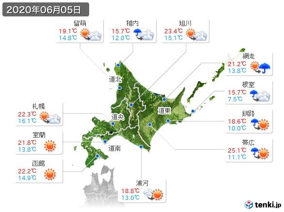 北海道地方(2020年06月05日の天気