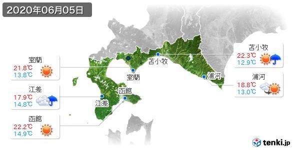 道南(2020年06月05日の天気