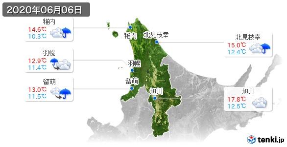 道北(2020年06月06日の天気