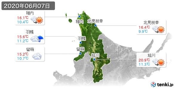 道北(2020年06月07日の天気