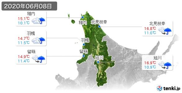 道北(2020年06月08日の天気