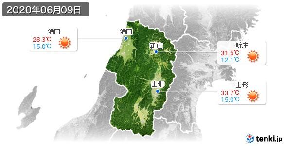 山形県(2020年06月09日の天気