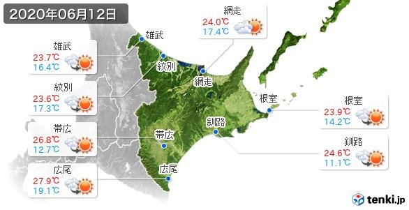 道東(2020年06月12日の天気