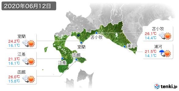 道南(2020年06月12日の天気