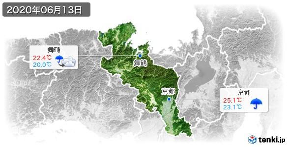 京都府(2020年06月13日の天気