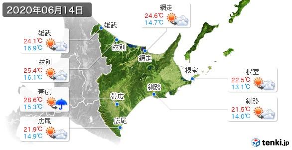 道東(2020年06月14日の天気