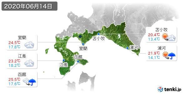 道南(2020年06月14日の天気