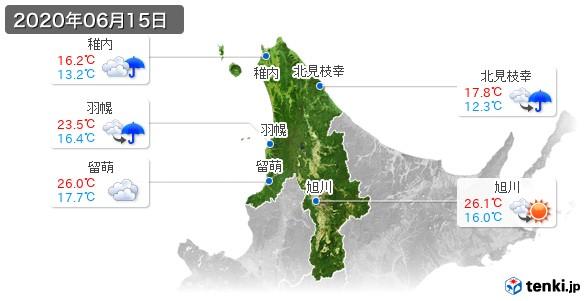 道北(2020年06月15日の天気