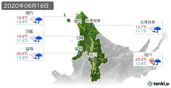 道北(2020年06月16日の天気