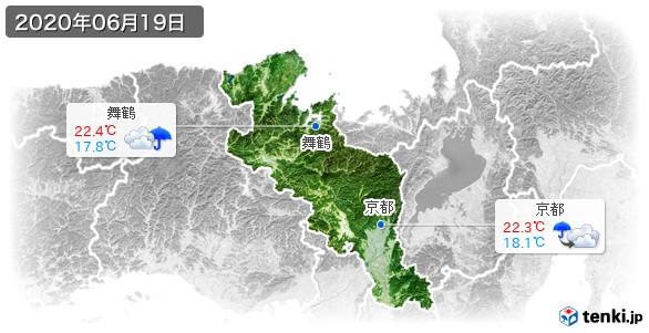 京都府(2020年06月19日の天気